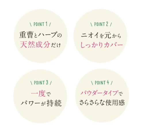 point4つ